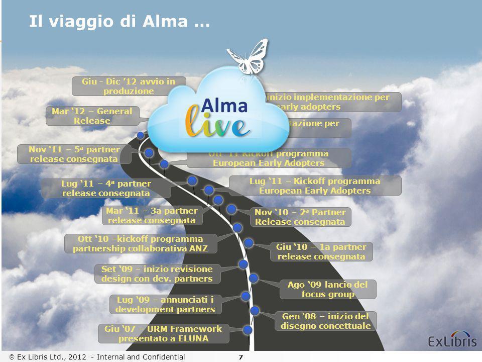 7 Ex Libris Ltd., 2012 - Internal and Confidential Il viaggio di Alma … Gen 08 – inizio del disegno concettuale Lug 09 – annunciati i development part