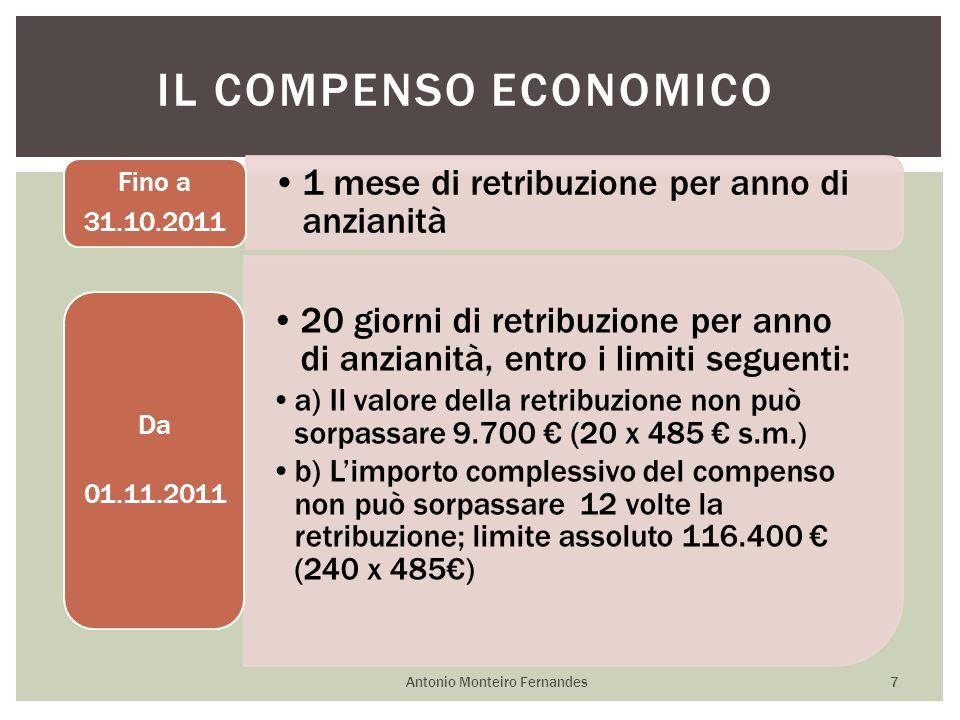 IL COMPENSO ECONOMICO 1 mese di retribuzione per anno di anzianità Fino a 31.10.2011 20 giorni di retribuzione per anno di anzianità, entro i limiti seguenti: a) Il valore della retribuzione non può sorpassare 9.700 (20 x 485 s.m.) b) Limporto complessivo del compenso non può sorpassare 12 volte la retribuzione; limite assoluto 116.400 (240 x 485) Da 01.11.2011 Antonio Monteiro Fernandes 7
