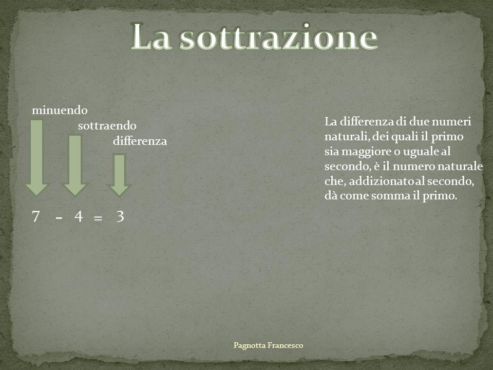 minuendo sottraendo differenza 7 - 4 = 3 La differenza di due numeri naturali, dei quali il primo sia maggiore o uguale al secondo, è il numero natura