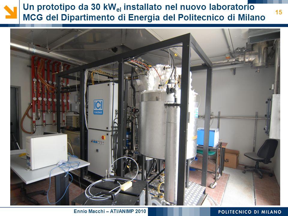 Ennio Macchi – ATI/ANIMP 2010 Un prototipo da 30 kW el installato nel nuovo laboratorio MCG del Dipartimento di Energia del Politecnico di Milano 15
