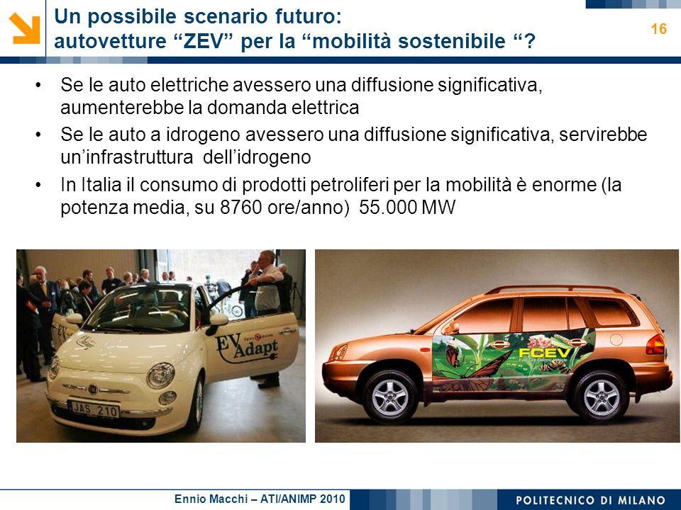 Ennio Macchi – ATI/ANIMP 2010 Un possibile scenario futuro: autovetture ZEV per la mobilità sostenibile ? Se le auto elettriche avessero una diffusion