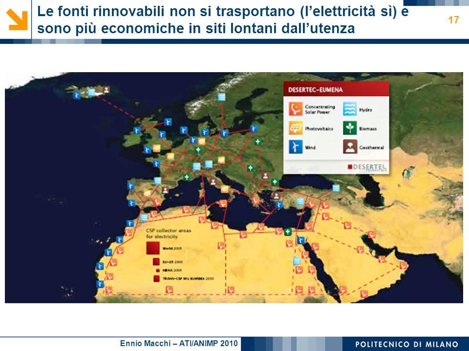 Ennio Macchi – ATI/ANIMP 2010 Le fonti rinnovabili non si trasportano (lelettricità sì) e sono più economiche in siti lontani dallutenza 17