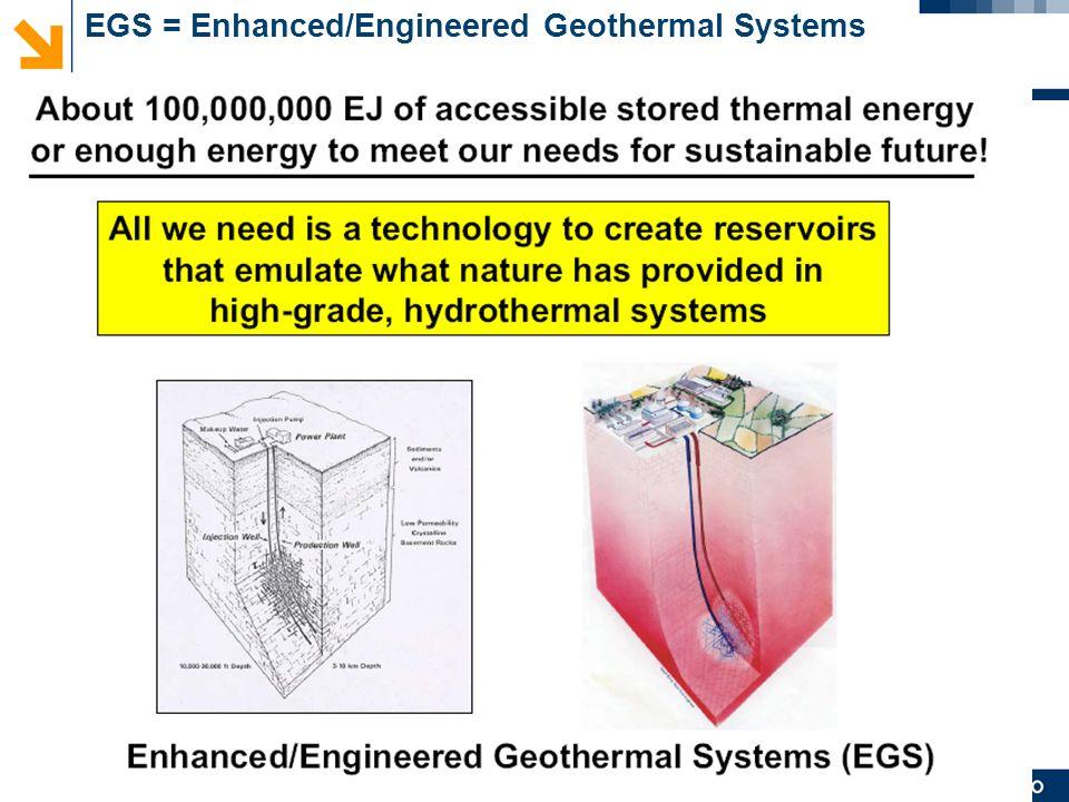Ennio Macchi – ATI/ANIMP 2010 EGS = Enhanced/Engineered Geothermal Systems