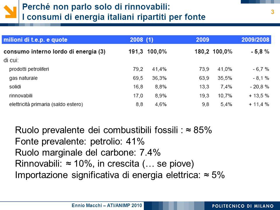 Ennio Macchi – ATI/ANIMP 2010 Perché non parlo solo di rinnovabili: I consumi di energia italiani ripartiti per fonte 3 Ruolo prevalente dei combustib