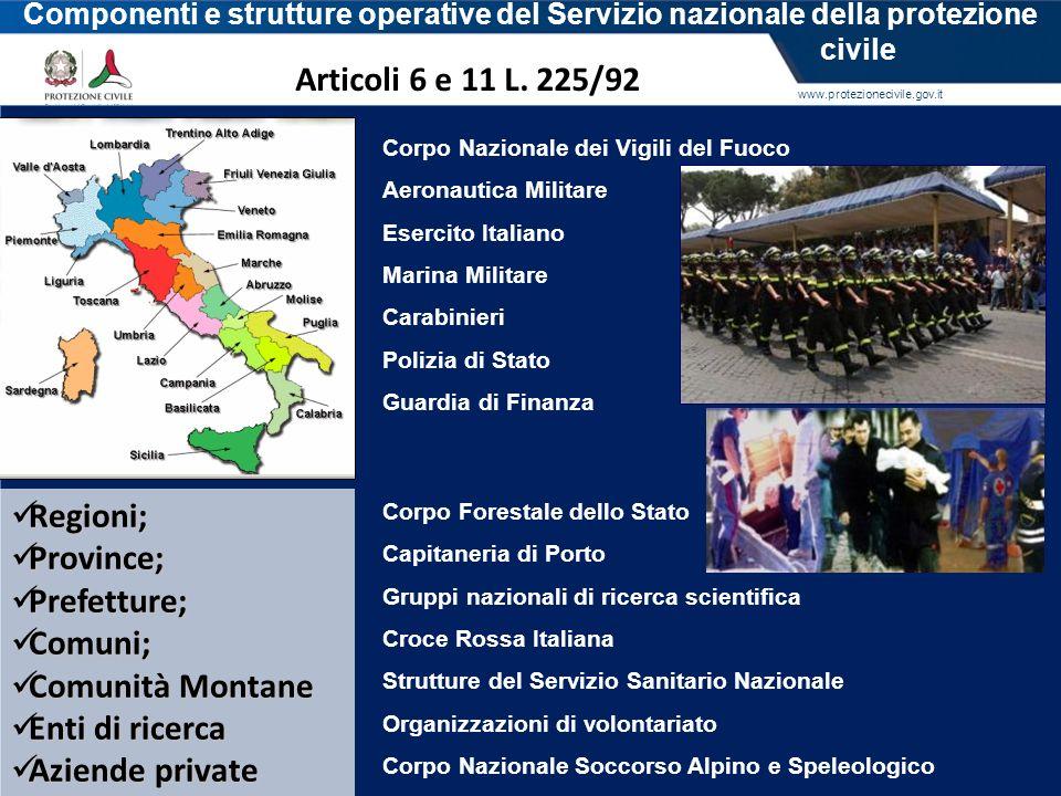 www.protezionecivile.gov.it Regioni; Regioni; Province; Province; Prefetture; Prefetture; Comuni; Comuni; Comunità Montane Comunità Montane Enti di ri
