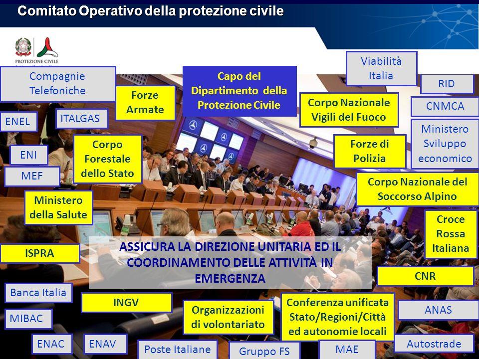 Corpo Nazionale Vigili del Fuoco Forze Armate Forze di Polizia Conferenza unificata Stato/Regioni/Città ed autonomie locali Croce Rossa Italiana Corpo