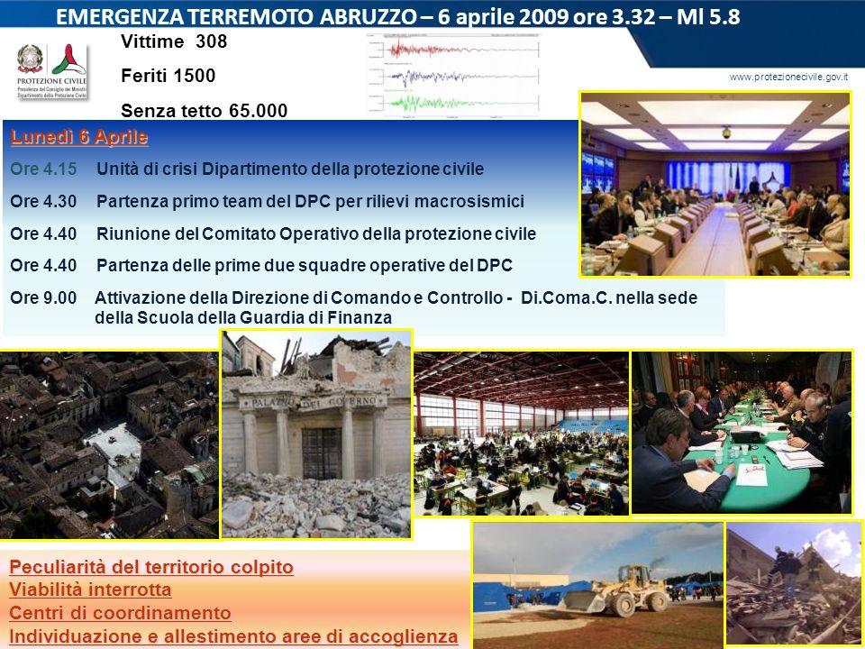 www.protezionecivile.gov.it Lunedì 6 Aprile Ore 4.15 Unità di crisi Dipartimento della protezione civile Ore 4.30 Partenza primo team del DPC per rili
