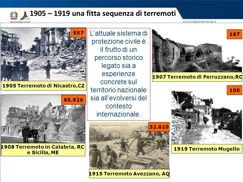 www.protezionecivile.gov.it 1905 – 1919 una fitta sequenza di terremoti 1905 Terremoto di Nicastro,CZ 557 1919 Terremoto Mugello 100 1907 Terremoto di