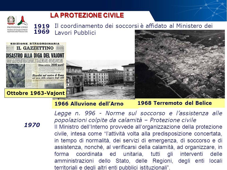 1919 1969 Il coordinamento dei soccorsi è affidato al Ministero dei Lavori Pubblici 1966 Alluvione dellArno Legge n. 996 - Norme sul soccorso e lassis