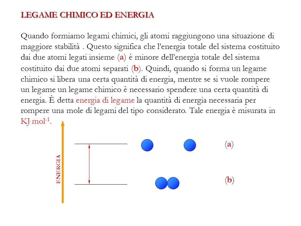 Si possono distinguere tre tipi di legame con caratteristiche notevolmente diverse: legame ionico: legame ionico: nasce dalle forze elettrostatiche attrattive che si esercitano fra ioni di carica opposta in un solido ionico quale NaCl che è costituito da un reticolo di ioni Na + e Cl - legame covalente: legame covalente: è basato sulla condivisione degli elettroni di valenza da parte di due atomi.