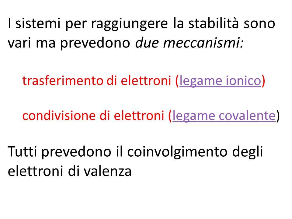I sistemi per raggiungere la stabilità sono vari ma prevedono due meccanismi: trasferimento di elettroni (legame ionico)legame ionico condivisione di