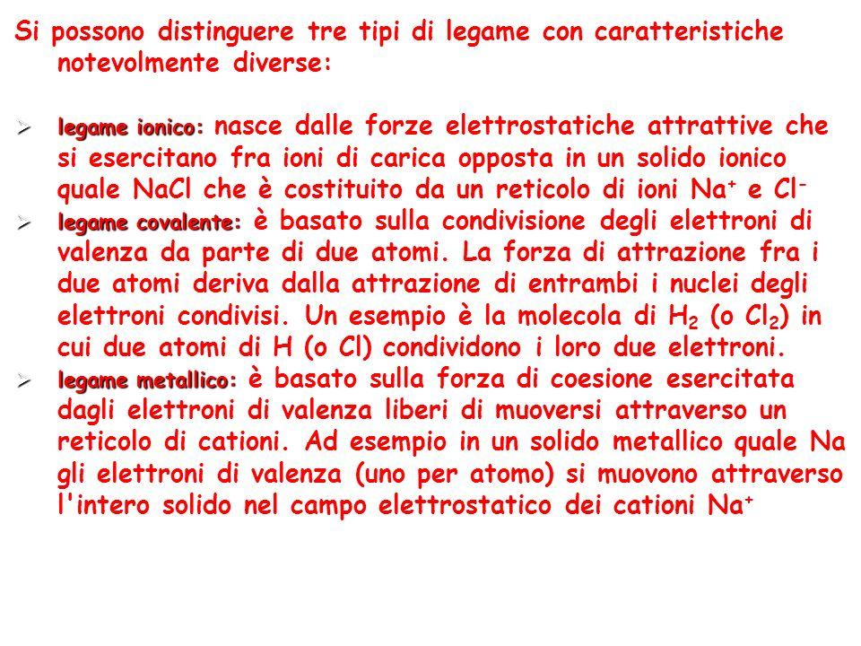 Si possono distinguere tre tipi di legame con caratteristiche notevolmente diverse: legame ionico: legame ionico: nasce dalle forze elettrostatiche at