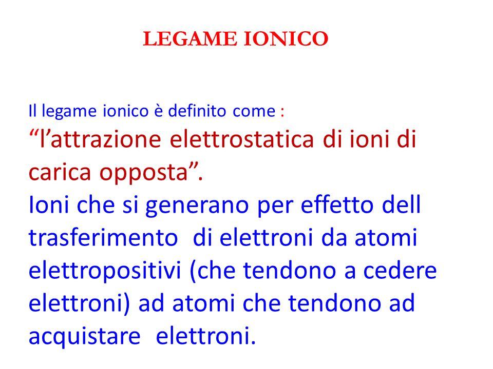 IL LEGAME NELLA MOLECOLA DI IDROGENO H 2 L atomo di idrogeno ha solo un elettrone esterno e quindi spaiato.