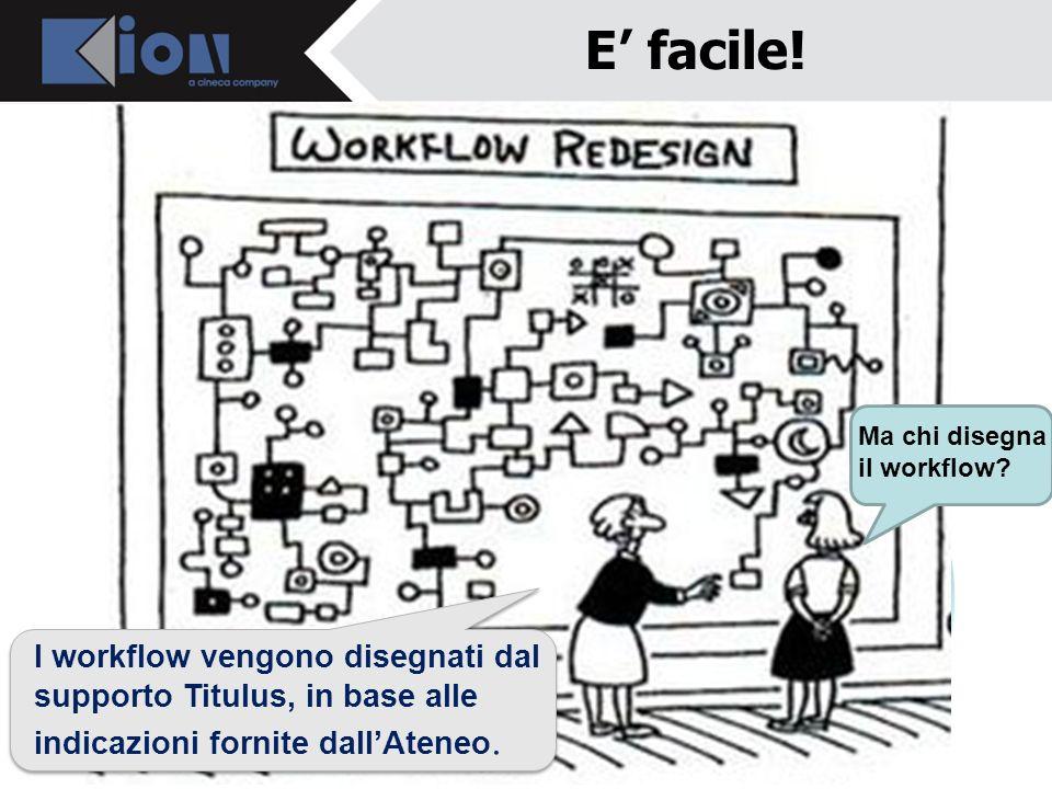 E facile! Ma chi disegna il workflow? I workflow vengono disegnati dal supporto Titulus, in base alle indicazioni fornite dallAteneo.