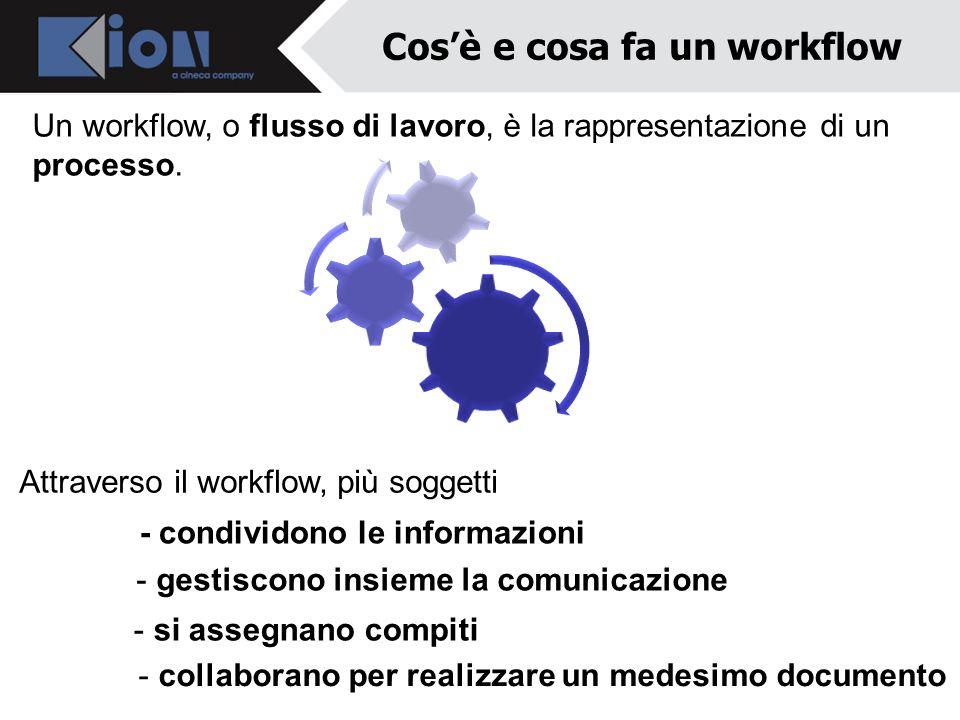 Cosè e cosa fa un workflow Un workflow, o flusso di lavoro, è la rappresentazione di un processo. - condividono le informazioni - gestiscono insieme l