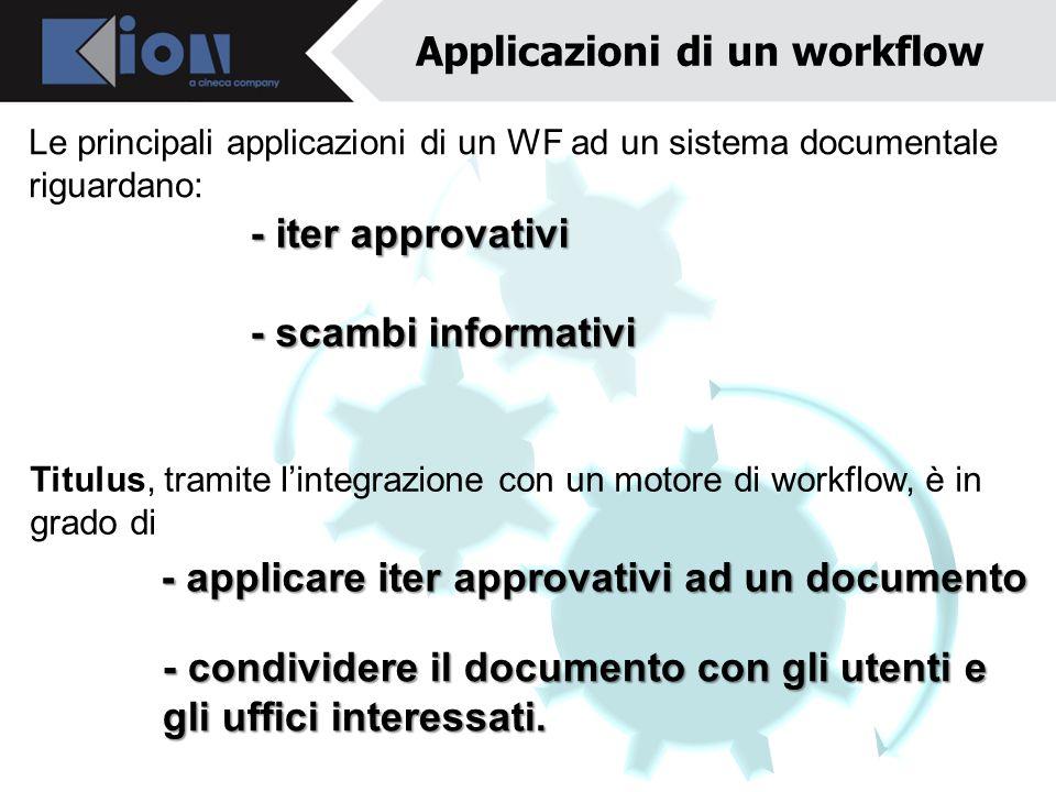 Applicazioni di un workflow Le principali applicazioni di un WF ad un sistema documentale riguardano: Titulus, tramite lintegrazione con un motore di