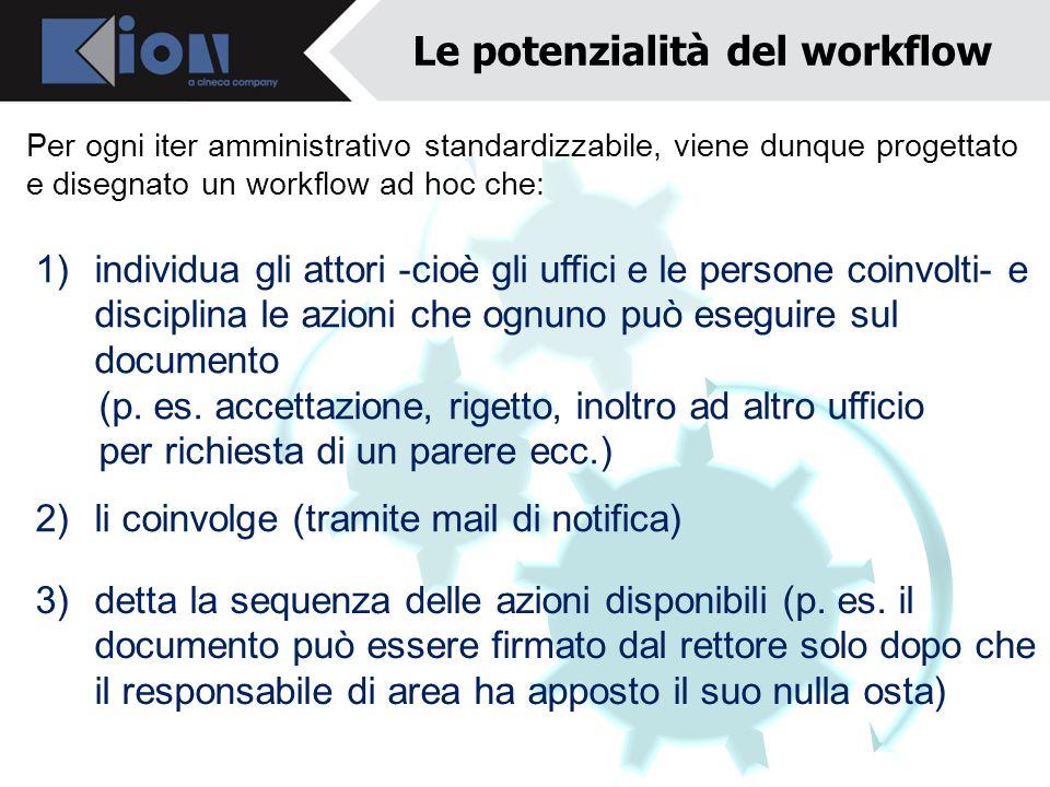 Le potenzialità del workflow Per ogni iter amministrativo standardizzabile, viene dunque progettato e disegnato un workflow ad hoc che: 1)individua gl