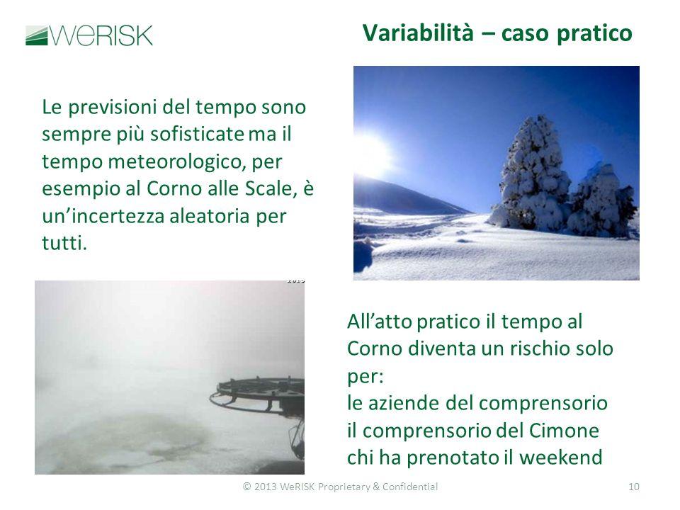 © 2013 WeRISK Proprietary & Confidential10 Le previsioni del tempo sono sempre più sofisticate ma il tempo meteorologico, per esempio al Corno alle Scale, è unincertezza aleatoria per tutti.