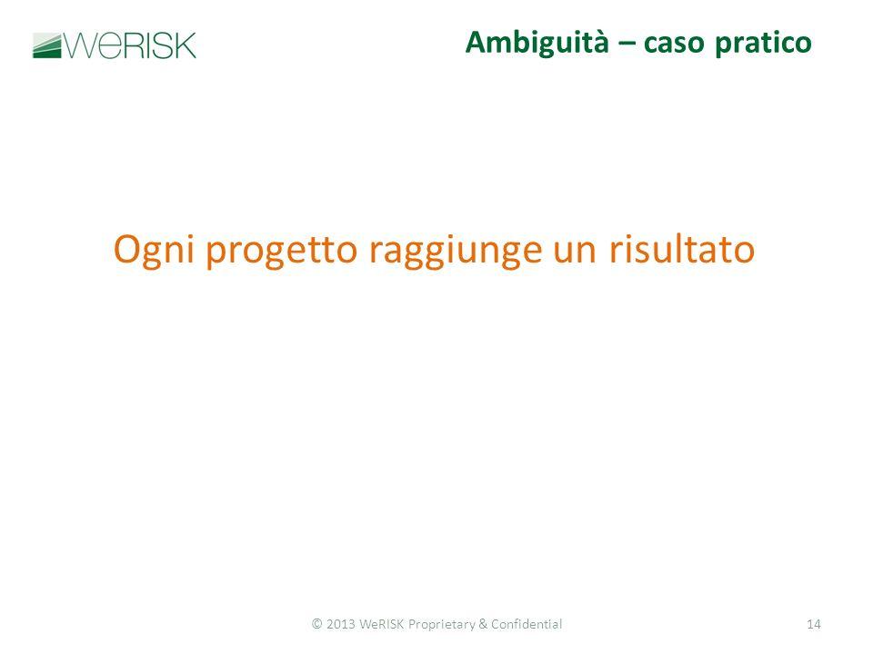 © 2013 WeRISK Proprietary & Confidential14 Ambiguità – caso pratico Ogni progetto raggiunge un risultato