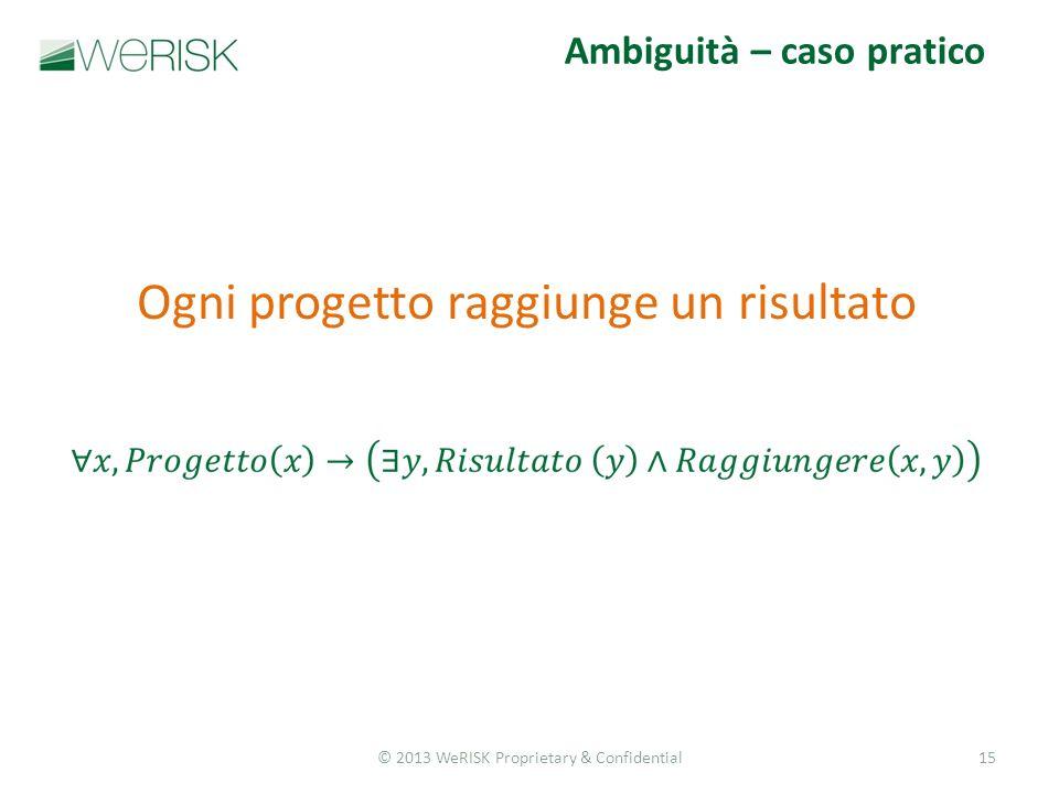 © 2013 WeRISK Proprietary & Confidential15 Ambiguità – caso pratico Ogni progetto raggiunge un risultato