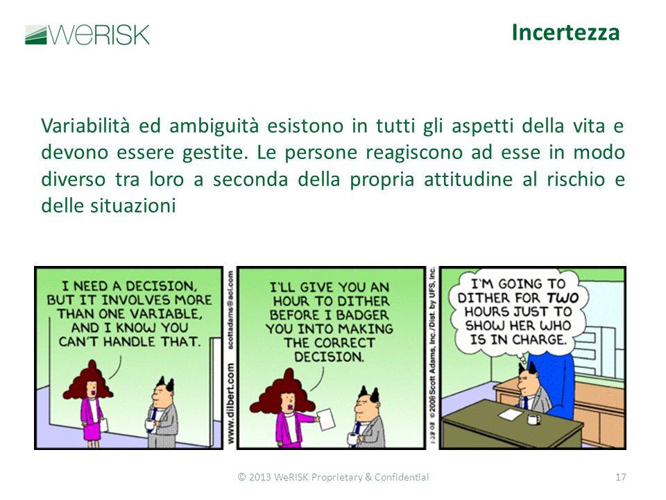 © 2013 WeRISK Proprietary & Confidential17 Variabilità ed ambiguità esistono in tutti gli aspetti della vita e devono essere gestite.