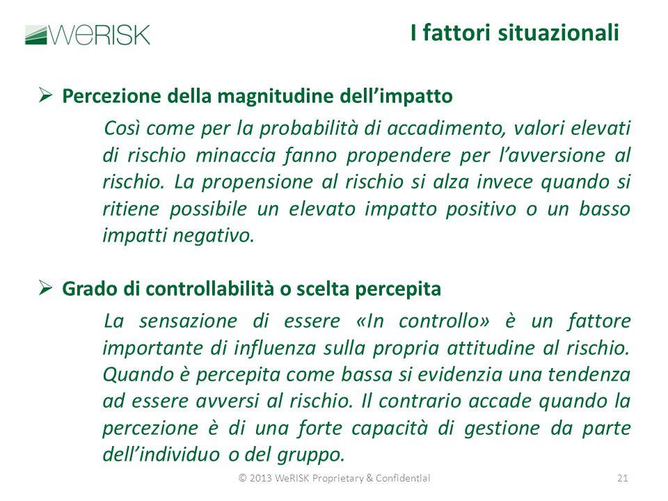 © 2013 WeRISK Proprietary & Confidential21 Percezione della magnitudine dellimpatto Così come per la probabilità di accadimento, valori elevati di rischio minaccia fanno propendere per lavversione al rischio.