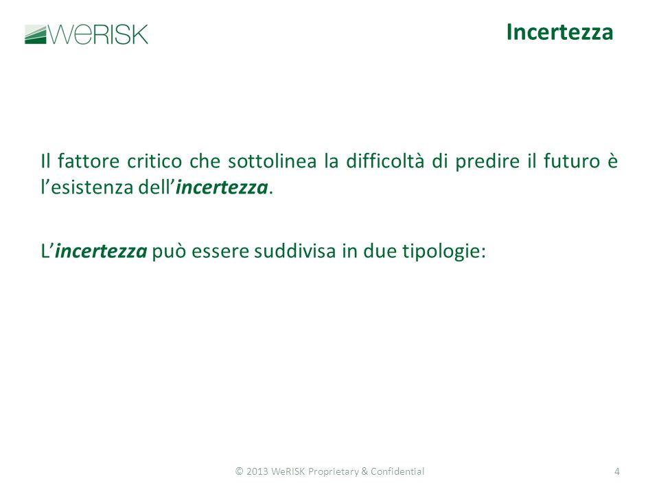 © 2013 WeRISK Proprietary & Confidential4 Il fattore critico che sottolinea la difficoltà di predire il futuro è lesistenza dellincertezza.