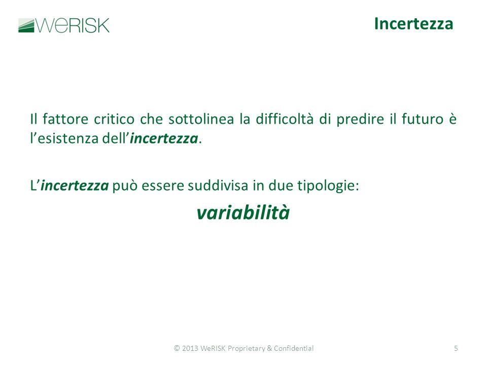 © 2013 WeRISK Proprietary & Confidential5 Il fattore critico che sottolinea la difficoltà di predire il futuro è lesistenza dellincertezza.