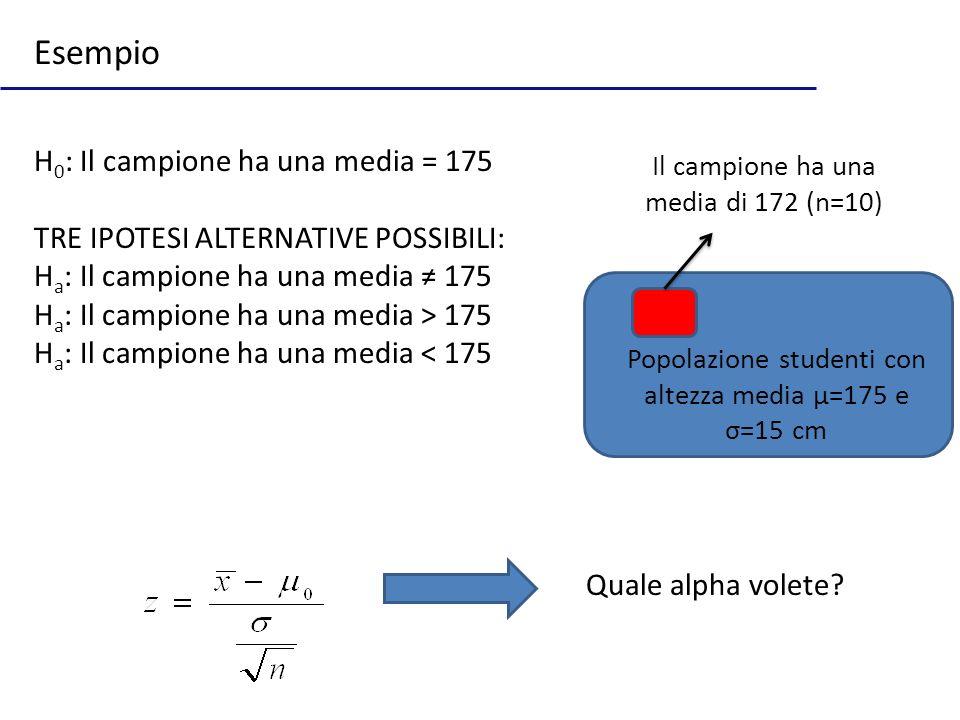 Esempio Il campione ha una media di 172 (n=10) Quale alpha volete? H 0 : Il campione ha una media = 175 TRE IPOTESI ALTERNATIVE POSSIBILI: H a : Il ca