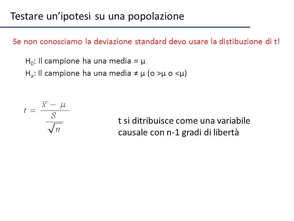 Testare unipotesi su una popolazione Se non conosciamo la deviazione standard devo usare la distibuzione di t! H 0 : Il campione ha una media = μ H a