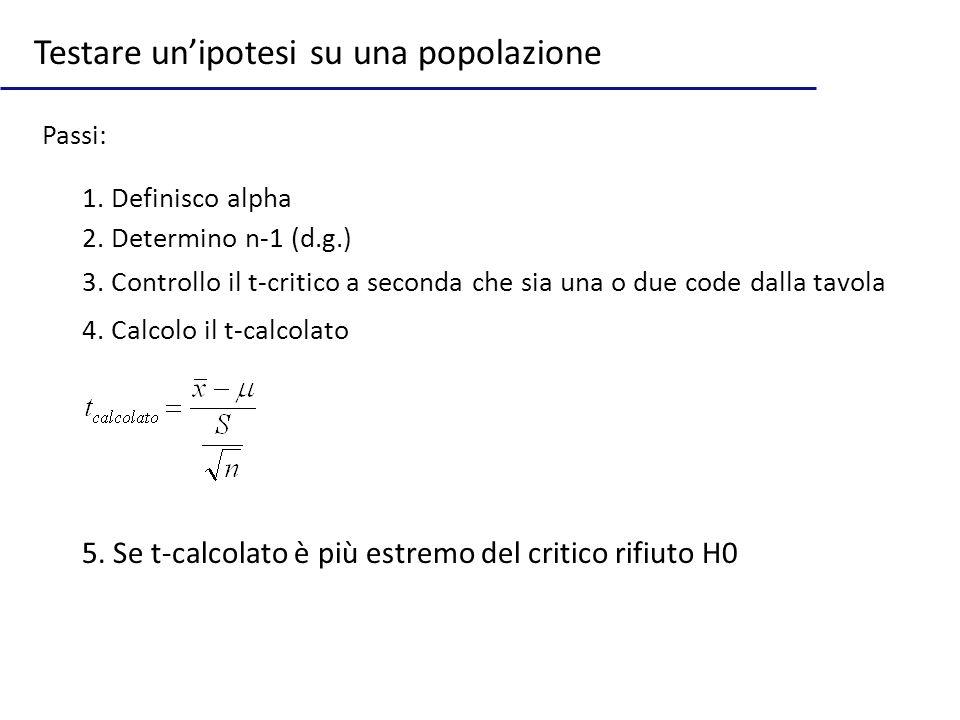 Testare unipotesi su una popolazione Passi: 1. Definisco alpha 2. Determino n-1 (d.g.) 5. Se t-calcolato è più estremo del critico rifiuto H0 3. Contr