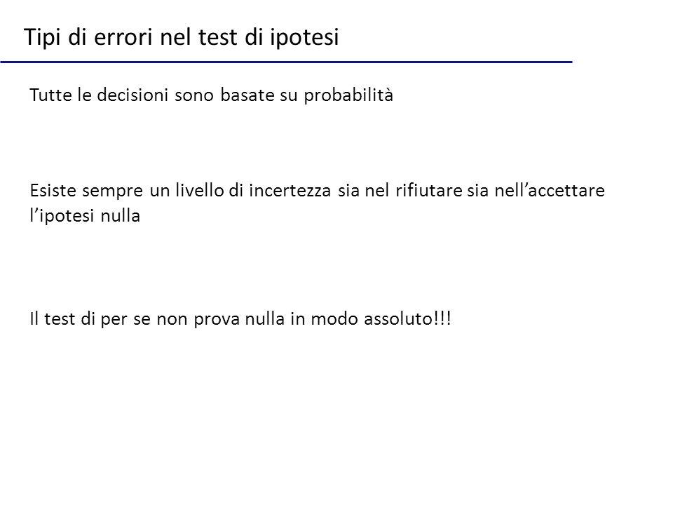 Tipi di errori nel test di ipotesi Tutte le decisioni sono basate su probabilità Esiste sempre un livello di incertezza sia nel rifiutare sia nellacce