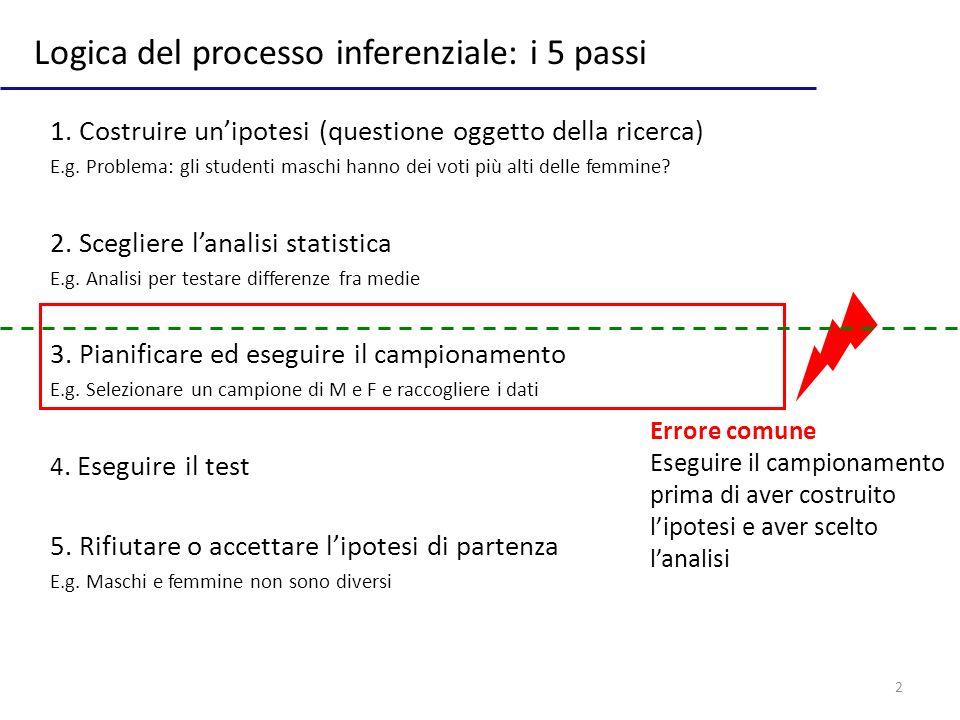 2 Logica del processo inferenziale: i 5 passi 1. Costruire unipotesi (questione oggetto della ricerca) E.g. Problema: gli studenti maschi hanno dei vo