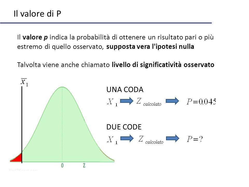 Il valore di P Il valore p indica la probabilità di ottenere un risultato pari o più estremo di quello osservato, supposta vera l'ipotesi nulla Talvol