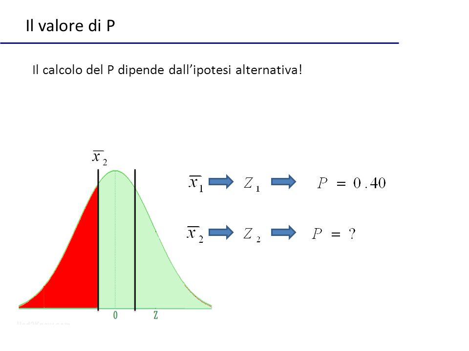 Il valore di P Il calcolo del P dipende dallipotesi alternativa!
