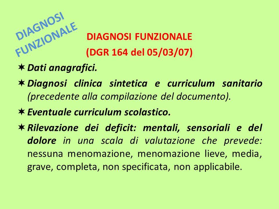 DIAGNOSI FUNZIONALE (DGR 164 del 05/03/07) Dati anagrafici. Diagnosi clinica sintetica e curriculum sanitario (precedente alla compilazione del docume