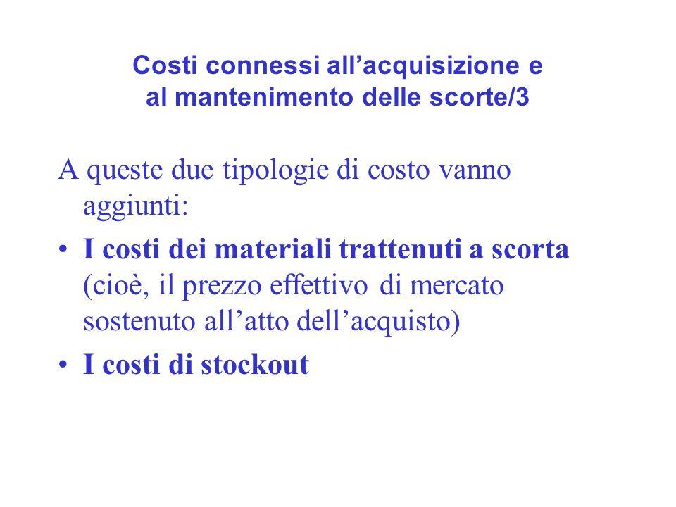 Costi connessi allacquisizione e al mantenimento delle scorte/3 A queste due tipologie di costo vanno aggiunti: I costi dei materiali trattenuti a sco