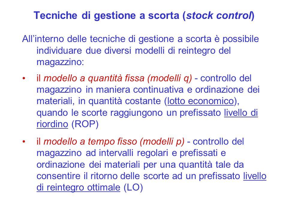 Tecniche di gestione a scorta (stock control) Allinterno delle tecniche di gestione a scorta è possibile individuare due diversi modelli di reintegro del magazzino: il modello a quantità fissa (modelli q) - controllo del magazzino in maniera continuativa e ordinazione dei materiali, in quantità costante (lotto economico), quando le scorte raggiungono un prefissato livello di riordino (ROP) il modello a tempo fisso (modelli p) - controllo del magazzino ad intervalli regolari e prefissati e ordinazione dei materiali per una quantità tale da consentire il ritorno delle scorte ad un prefissato livello di reintegro ottimale (LO)