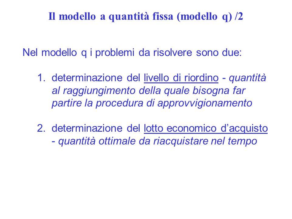 Il modello a quantità fissa (modello q) /2 Nel modello q i problemi da risolvere sono due: 1.determinazione del livello di riordino - quantità al raggiungimento della quale bisogna far partire la procedura di approvvigionamento 2.determinazione del lotto economico dacquisto - quantità ottimale da riacquistare nel tempo