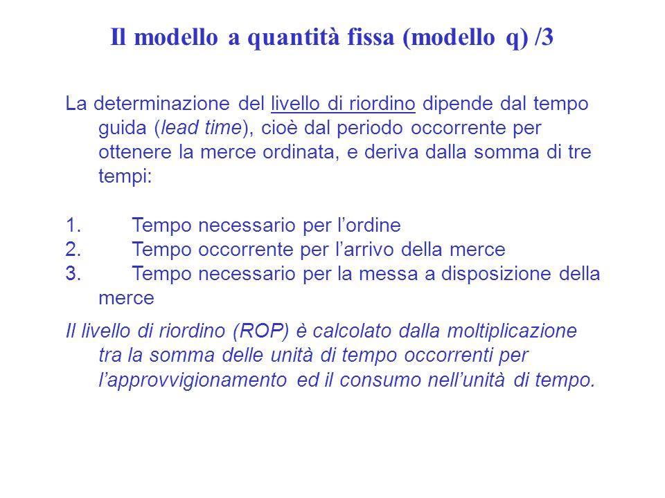 Il modello a quantità fissa (modello q) /3 La determinazione del livello di riordino dipende dal tempo guida (lead time), cioè dal periodo occorrente per ottenere la merce ordinata, e deriva dalla somma di tre tempi: 1.Tempo necessario per lordine 2.Tempo occorrente per larrivo della merce 3.Tempo necessario per la messa a disposizione della merce Il livello di riordino (ROP) è calcolato dalla moltiplicazione tra la somma delle unità di tempo occorrenti per lapprovvigionamento ed il consumo nellunità di tempo.
