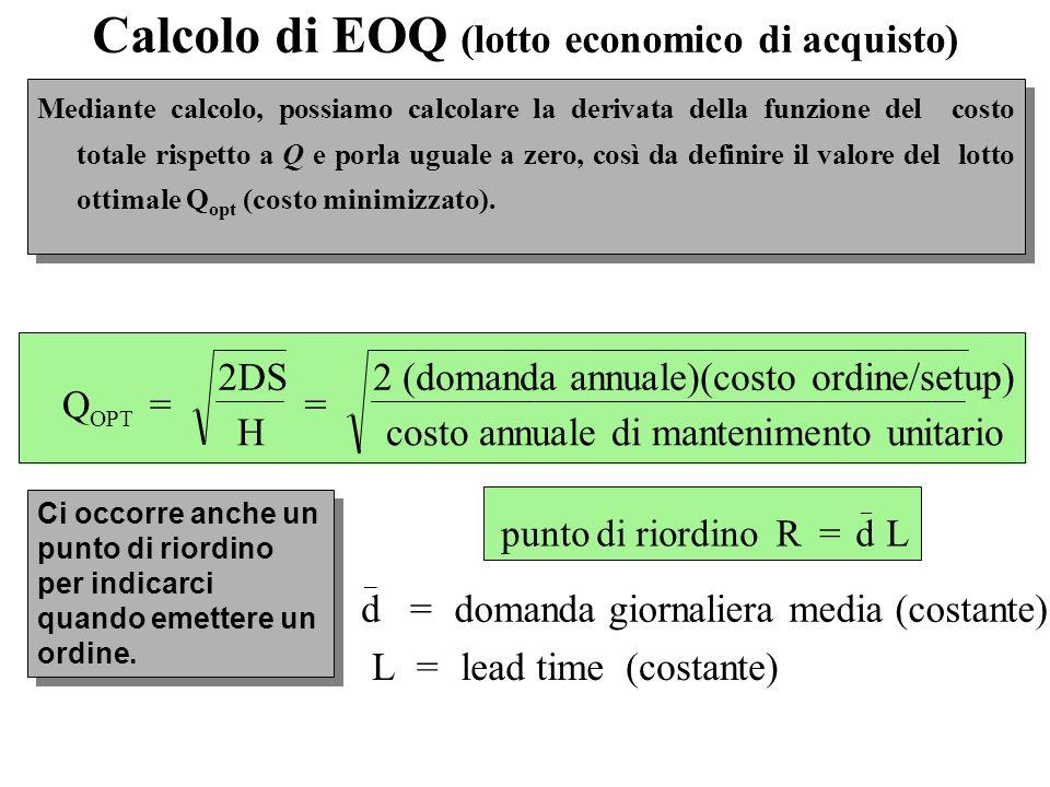 Calcolo di EOQ (lotto economico di acquisto) Mediante calcolo, possiamo calcolare la derivata della funzione del costo totale rispetto a Q e porla uguale a zero, così da definire il valore del lotto ottimale Q opt (costo minimizzato).