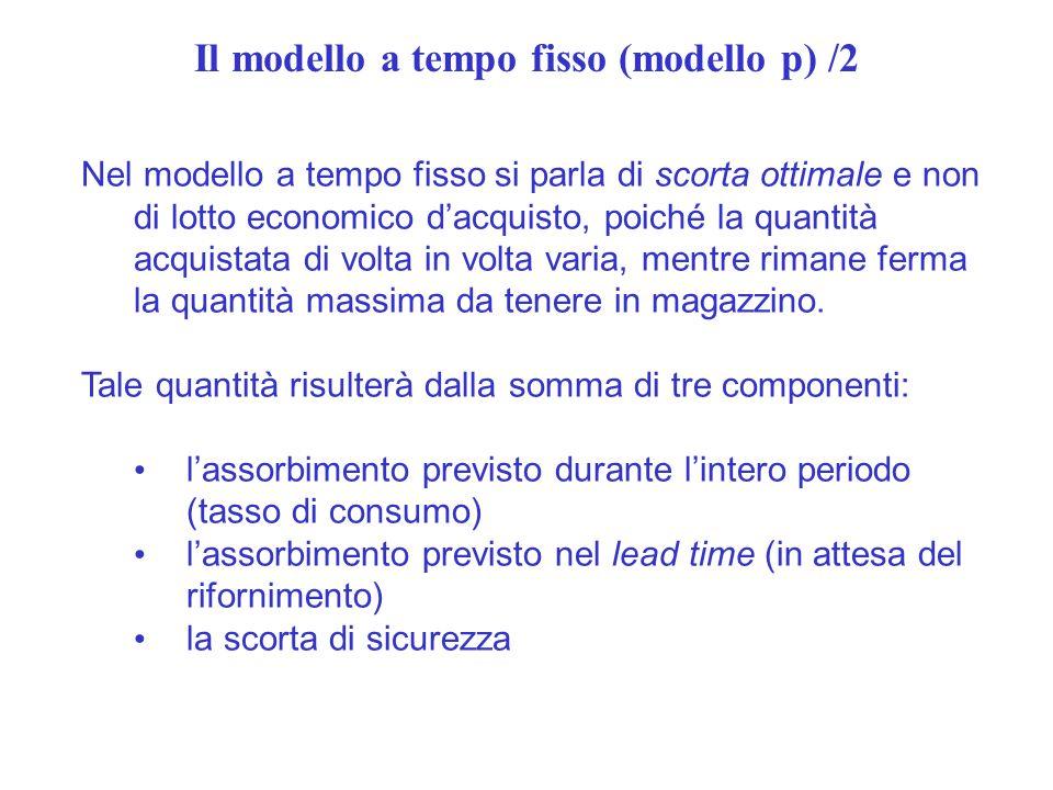 Il modello a tempo fisso (modello p) /2 Nel modello a tempo fisso si parla di scorta ottimale e non di lotto economico dacquisto, poiché la quantità a