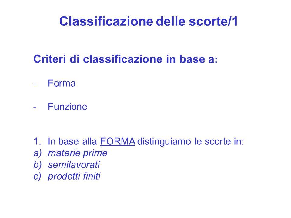 Classificazione delle scorte/1 Criteri di classificazione in base a : -Forma -Funzione 1.In base alla FORMA distinguiamo le scorte in: a)materie prime b)semilavorati c)prodotti finiti