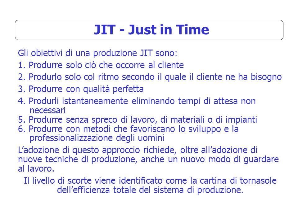 JIT - Just in Time Gli obiettivi di una produzione JIT sono: 1. Produrre solo ciò che occorre al cliente 2. Produrlo solo col ritmo secondo il quale i