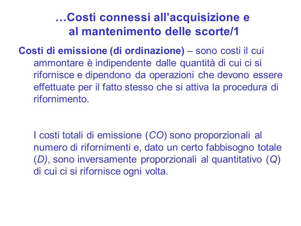 Costi di emissione (di ordinazione) – sono costi il cui ammontare è indipendente dalle quantità di cui ci si rifornisce e dipendono da operazioni che devono essere effettuate per il fatto stesso che si attiva la procedura di rifornimento.