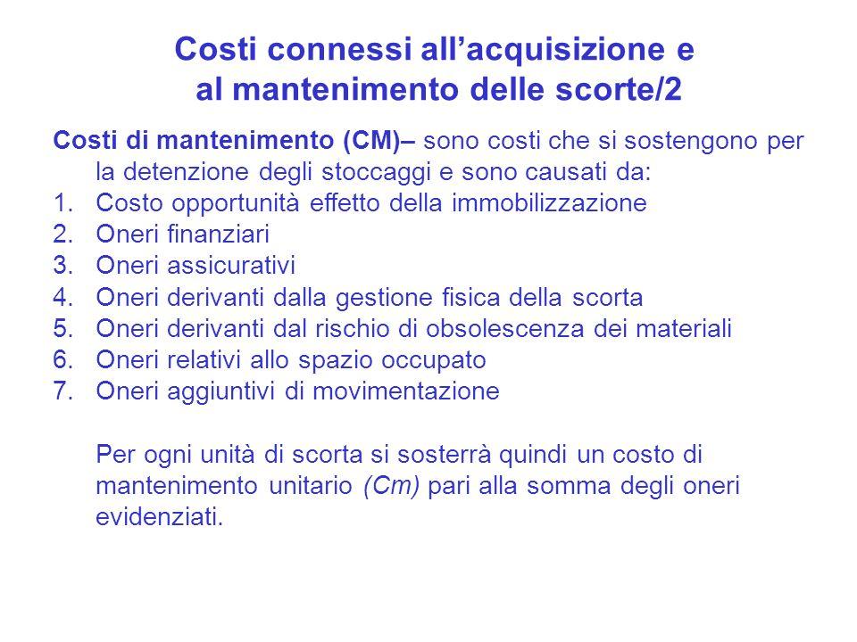 Costi di mantenimento (CM)– sono costi che si sostengono per la detenzione degli stoccaggi e sono causati da: 1.Costo opportunità effetto della immobi