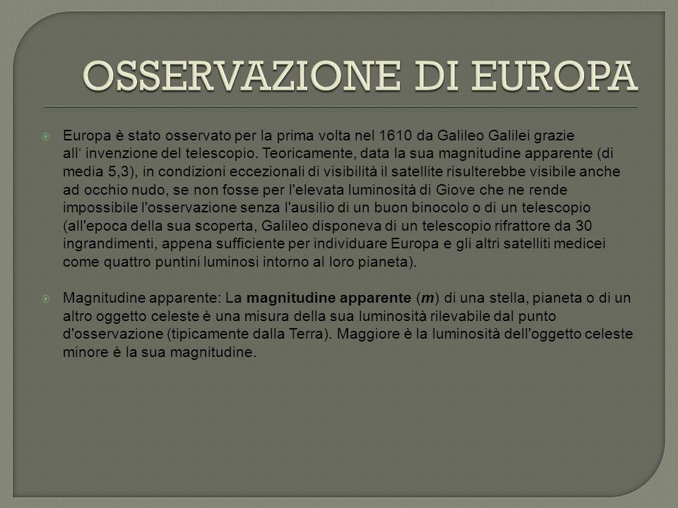Europa è stato osservato per la prima volta nel 1610 da Galileo Galilei grazie all invenzione del telescopio.