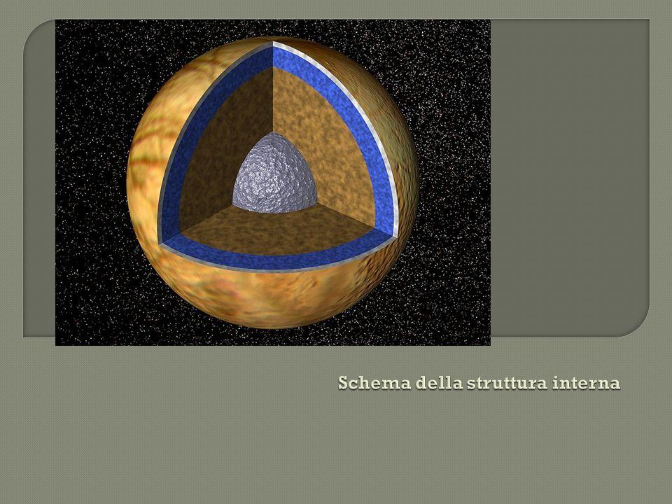 Si pensa che sotto la superficie di Europa ci sia uno strato di acqua liquida mantenuta tale dal calore generato dalle maree causate dall interazione gravitazionale con Giove.