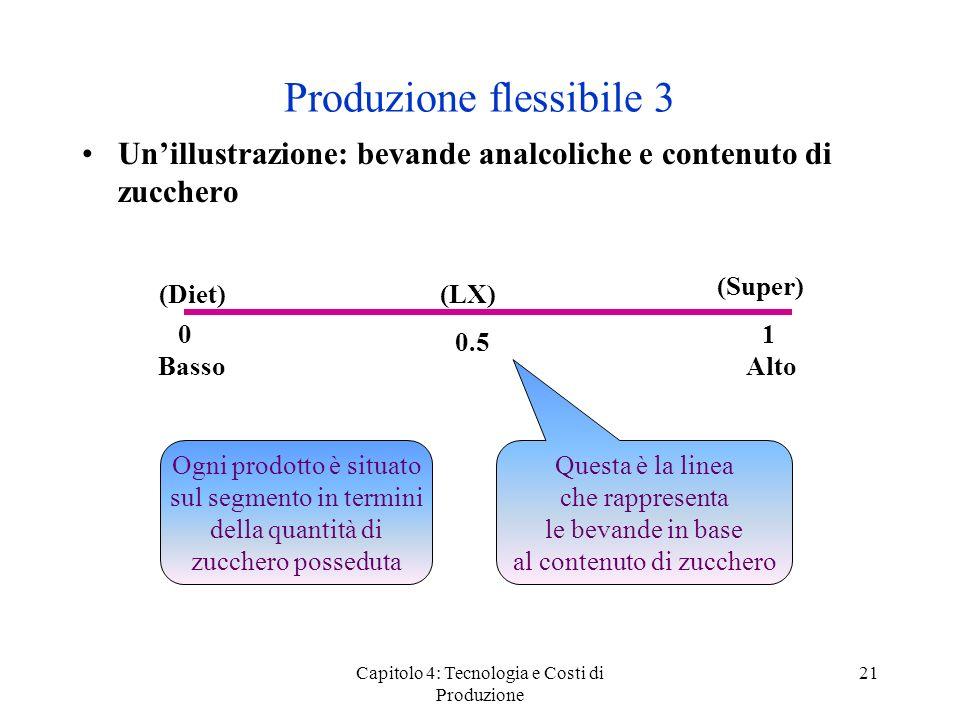 Capitolo 4: Tecnologia e Costi di Produzione 21 Produzione flessibile 3 Unillustrazione: bevande analcoliche e contenuto di zucchero 01 0.5 Questa è l