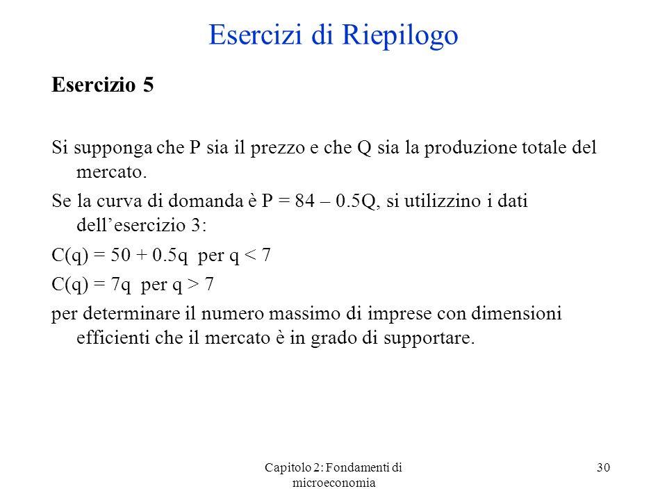 Capitolo 2: Fondamenti di microeconomia 30 Esercizio 5 Si supponga che P sia il prezzo e che Q sia la produzione totale del mercato. Se la curva di do